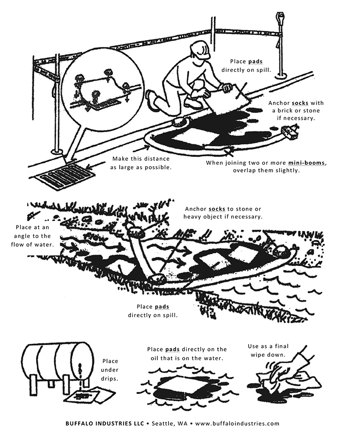 Buffalo-SPILL-KIT-INSTRUCTIONS-2